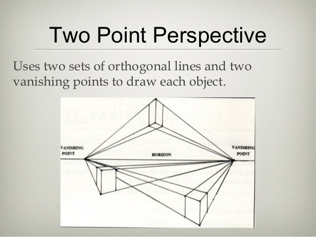 a personal perspective of the definition of art Definition of perspective in the audioenglishorg dictionary meaning of perspective what does perspective mean proper usage and pronunciation (in phonetic transcription) of the word perspective.