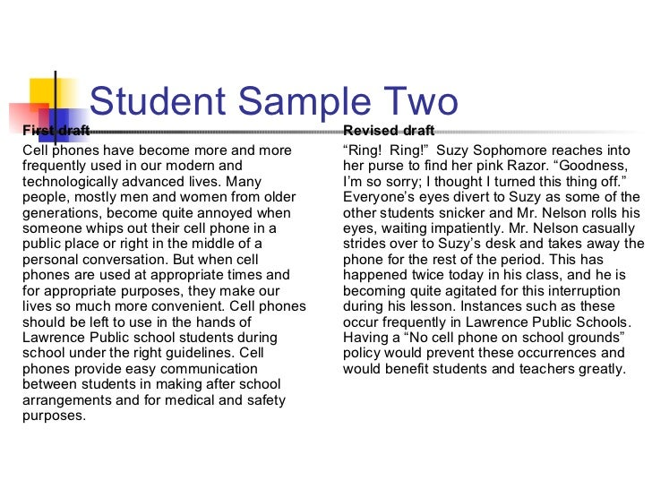 Persuasive Essays Samples
