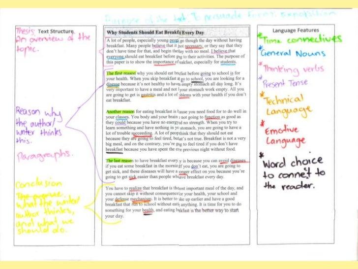 Top argumentative essay topics