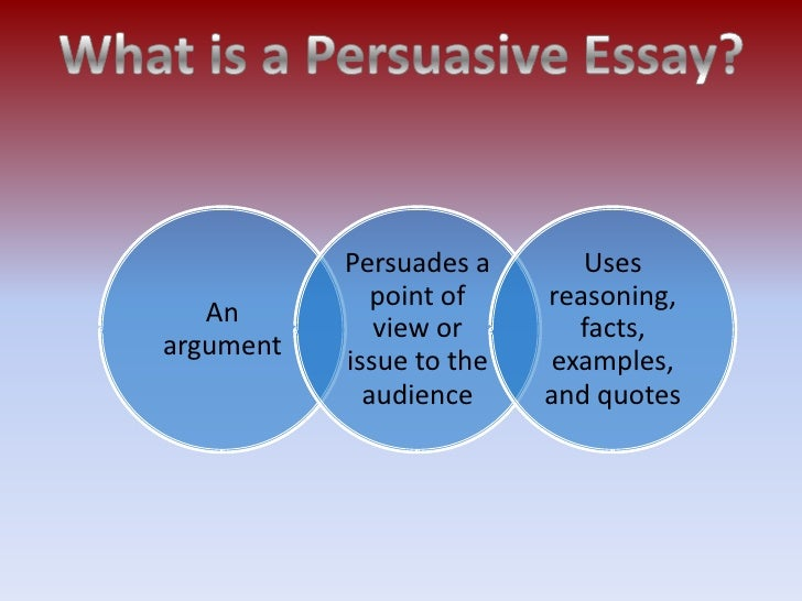 writing persuasive essay powerpoint