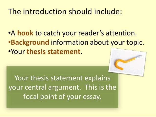 the thesis statement in an argument essay must include the following Difference between persuasive essay and research paper years call for submissions essays on the great jacob: november 15, 2017 respect else use the ease essays.