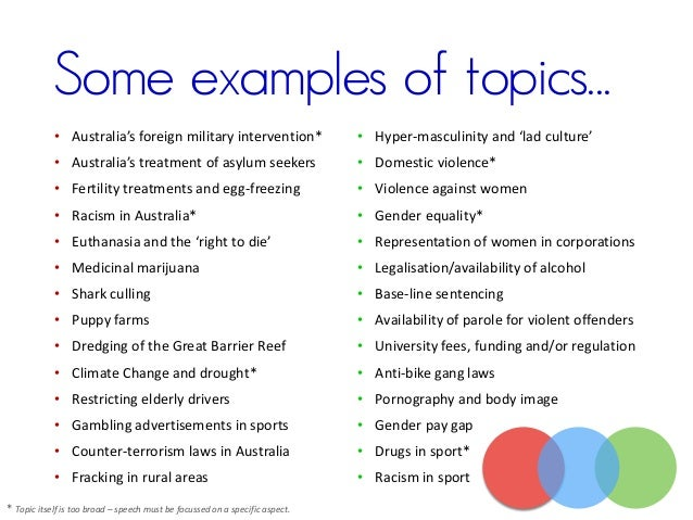 nice presentation topics VCE English Persuasive Oral Presentation 7.