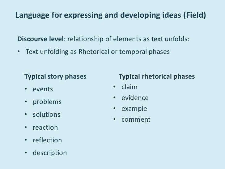Persuasive paper ideas?