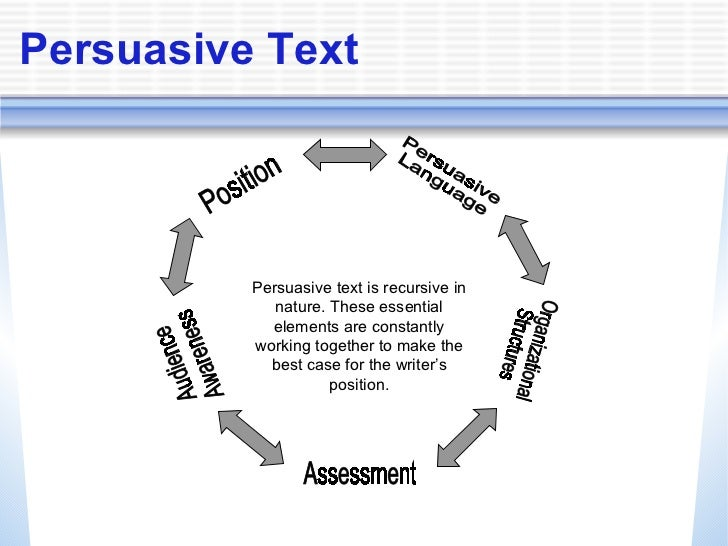 how to finish a persuasive text