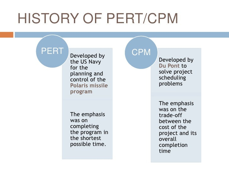 application of pert and cpm Techniques of network analysis for managers public managers periodically plan relatively complex projects  more  experience with pert, cpm, and mark iii  pert/cpm that can be used in.
