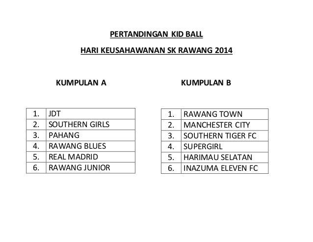 PERTANDINGAN KID BALL  HARI KEUSAHAWANAN SK RAWANG 2014  KUMPULAN A KUMPULAN B  1. RAWANG TOWN  2. MANCHESTER CITY  3. SOU...