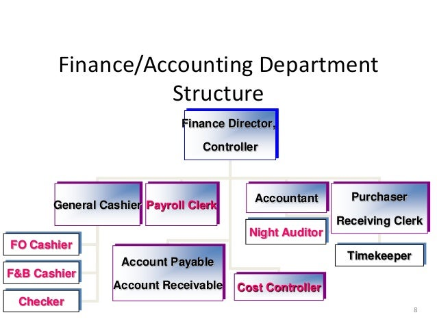 Accounting Department Functions