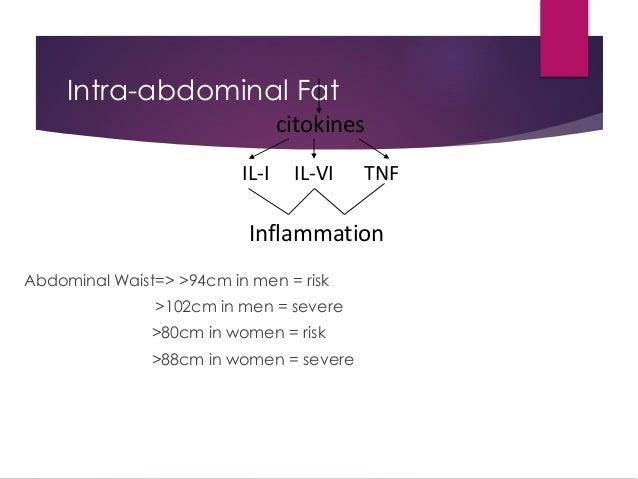 metformin conversion to insulin