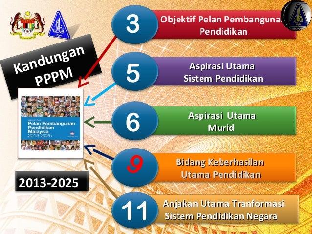 Cikgu Amani Pelan Pembangunan Pendidikan Malaysia 2013 2025