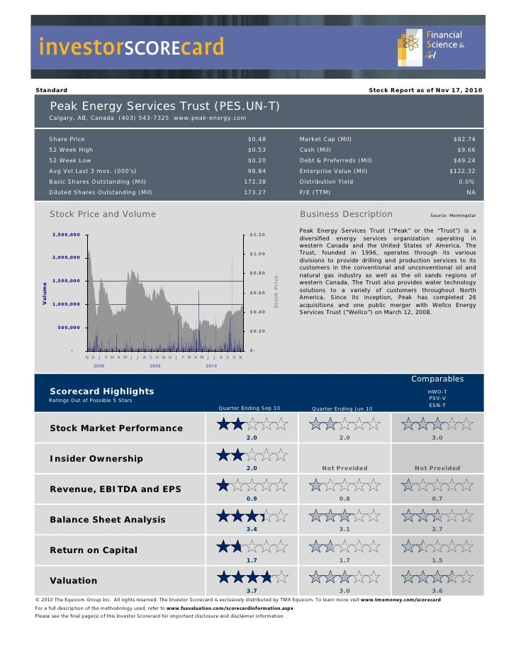 Peak Energy Services v1