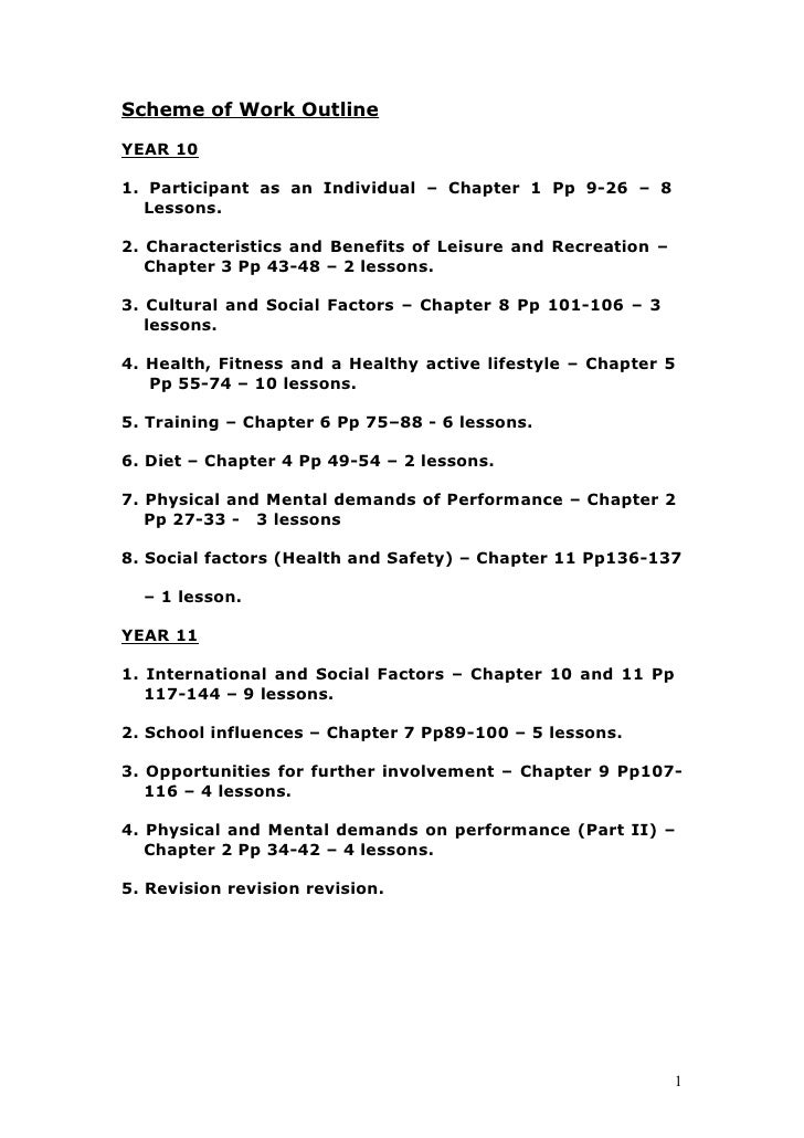 Scheme of Work Outline  YEAR 10  1. Participant as an Individual – Chapter 1 Pp 9-26 – 8   Lessons.  2. Characteristics an...