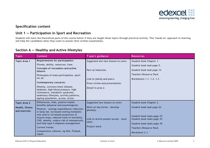 Specification content Unit 1 — Participation in Sport and Recreation Students will learn the theoretical parts of the cour...