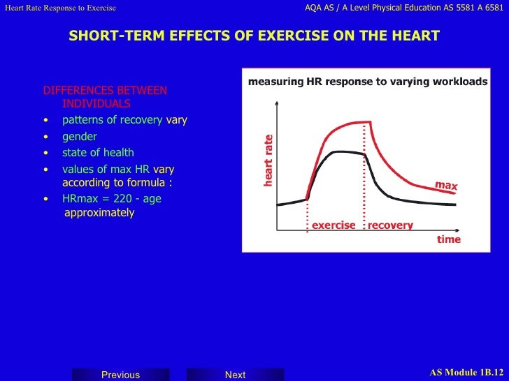 effect of exercise on pulse rate Full-text paper (pdf): effect of exercise training on heart rate variability in healthy older adults.