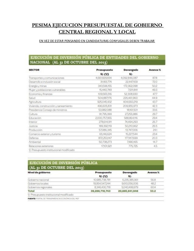 Pesima ejecucion presupuestal de gobierno central regional y local