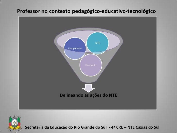 Professor no contexto pedagógico-educativo-tecnológico<br />Secretaria da Educação do Rio Grande do Sul  - 4ª CRE – NTE Ca...