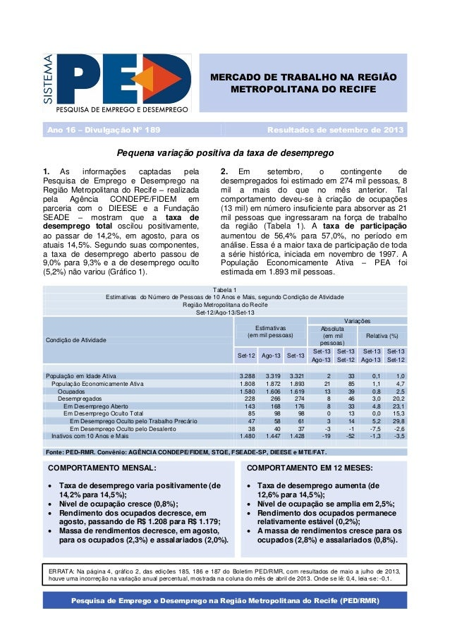 Pesquisa emprego  e desemprego RMR out 2013