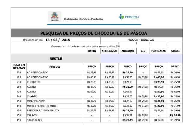 PESQUISA DE PREÇOS DE CHOCOLATES DE PÁSCOA PROCON - JOINVILLE Os preços dos produtos abaixo relacionados estão expressos e...