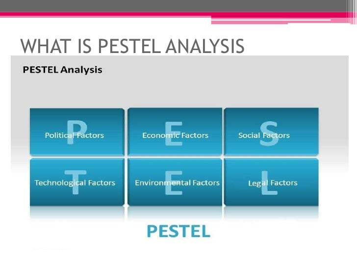 pestle analysis of performing arts Performing a swot analysis is also a great way to improve business operations the swot analysis is a simple a swot analysis is just one tool in the strategy toolbox additional analytic tools to consider include pest (political, economic, social and technological), most (mission.