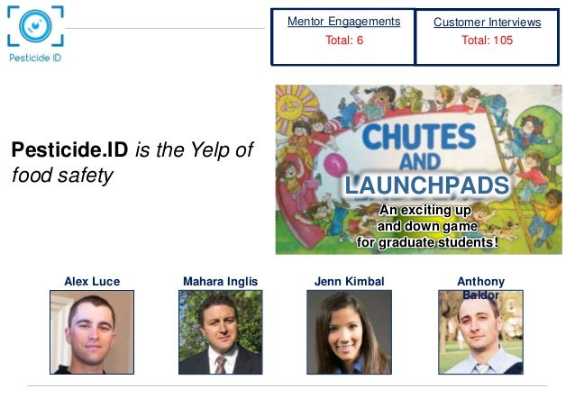Pesticide.ID is the Yelp of food safety Mentor Engagements Total: 6 Customer Interviews Total: 105 Alex Luce Mahara Inglis...