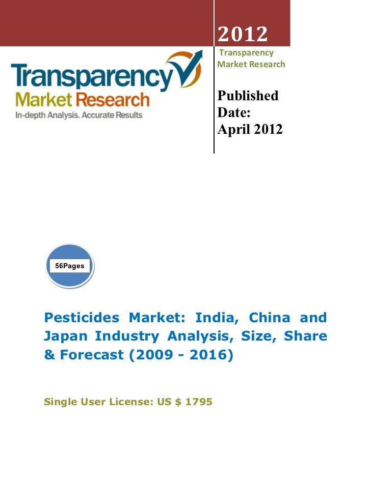 2012                                 Transparency                                 Market Research                         ...