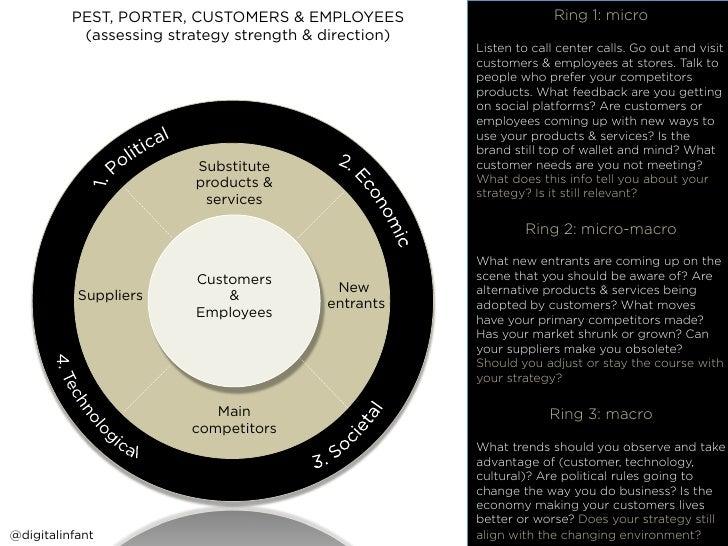 Pest porter customer & employees
