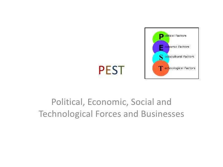 PEST<br />Political, Economic, Social and Technological Forces and Businesses<br />