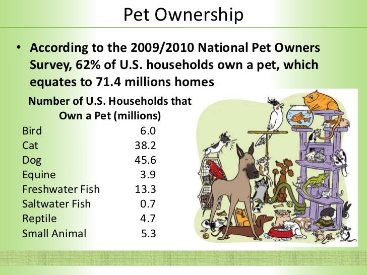 According to the 2009/2010 National Pet Owners Survey, 62% of U.S. households own a pet, which equates to 71.4 millions ho...