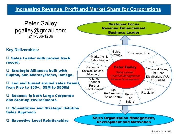 Peter Gaileys Value Proposition