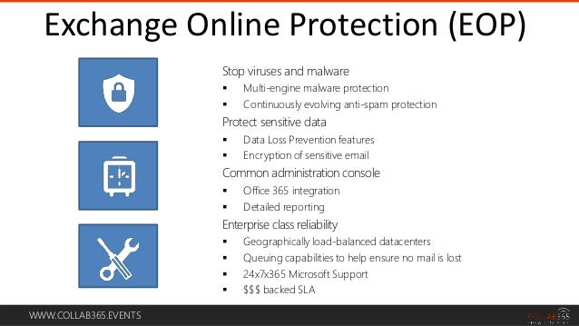 How to deploy Exchange Online Protection Office 365 Cloud Logo
