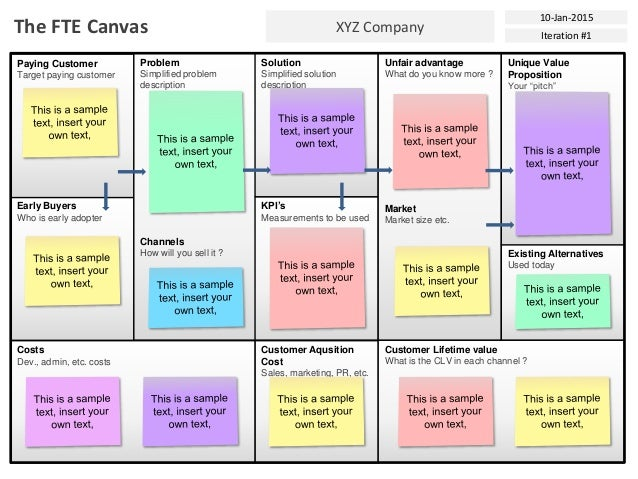 Lean Canvas evolved - Petri Model Canvas
