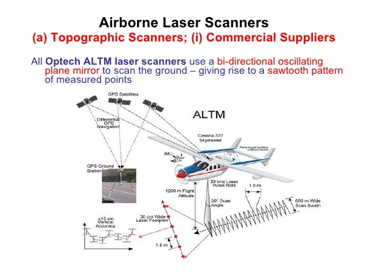 Scanning Galvo Mirror Systems Oct Components Thorlabs