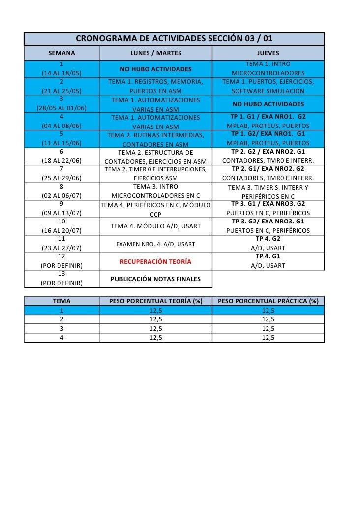 CRONOGRAMA DE ACTIVIDADES SECCIÓN 03 / 01   SEMANA                   LUNES / MARTES                         JUEVES        ...