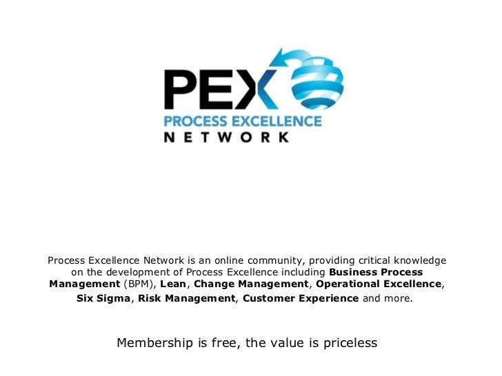 PEX Network Media Kit