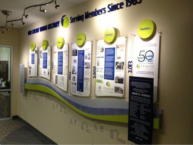 PFCU bank timeline display