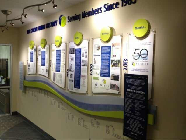 PFCU bank timeline display