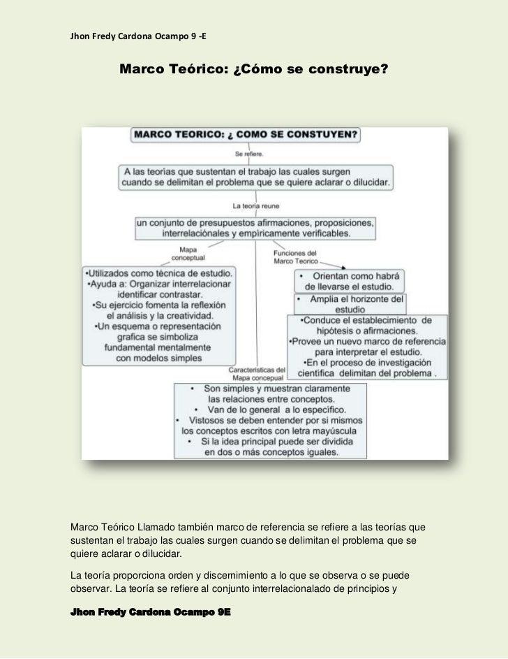 Jhon Fredy Cardona Ocampo 9 -E           Marco Teórico: ¿Cómo se construye?Marco Teórico Llamado también marco de referenc...