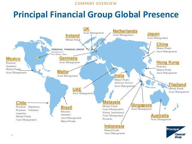 Principle Finacial Group 3