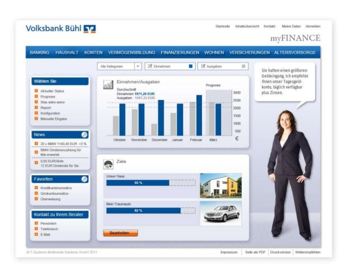 Personal Finance Management / Volksbank Bühl