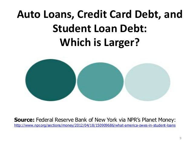 What are anticipated credits?