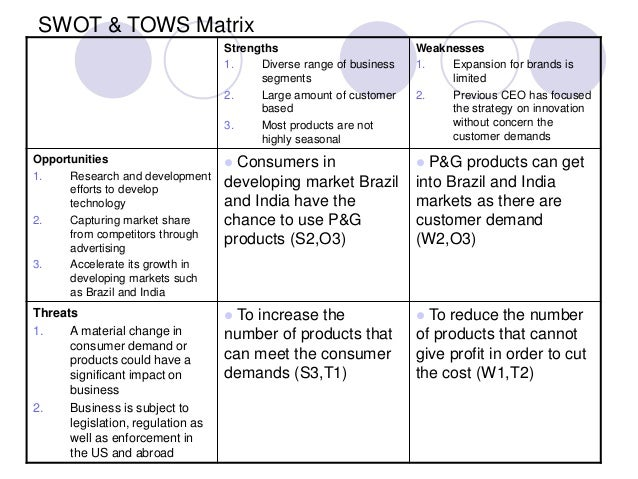 usa today swot p analysis Swot analysis of pakistan textile supply chain  switzerland, belgium, uk, japan, usa and  the analysis was conducted through related literature review and.