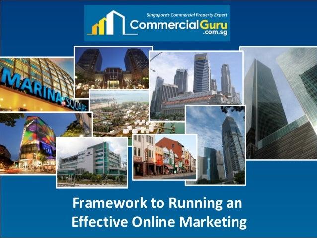 Framework to Running an Effective Online Marketing  All Rights Reserved CommercialGuru.com.sg
