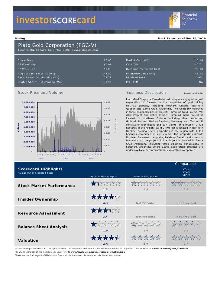 investorSCOREcardMining                                                                                                   ...