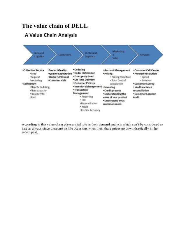 dells value chain Strategic management, case analysis dell the best possible customer experience by offering superior value the supply chain through to the.
