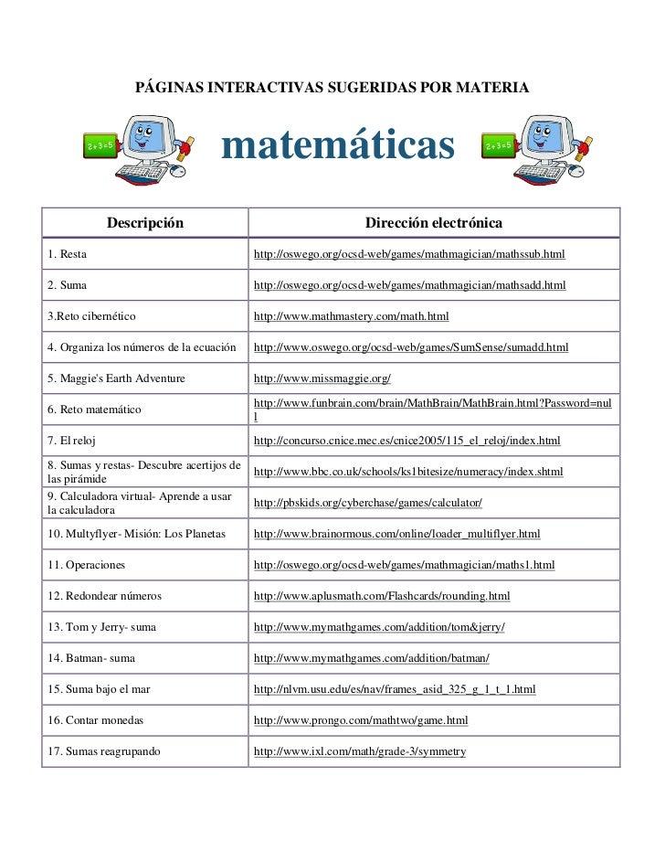 495304006854705350400050matemáticasPÁGINAS INTERACTIVAS SUGERIDAS POR MATERIA<br />DescripciónDirección electrónica1. Rest...