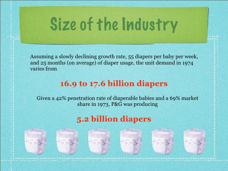 disposable diaper industry 1974 Cisco systems, inc porter five forces & networking & communication devices industry analysis at just $11 per pageporter five forces analysis is a strategic management tool to analyze industry fern fort university  disposable diaper industry in 1974 case study solution.
