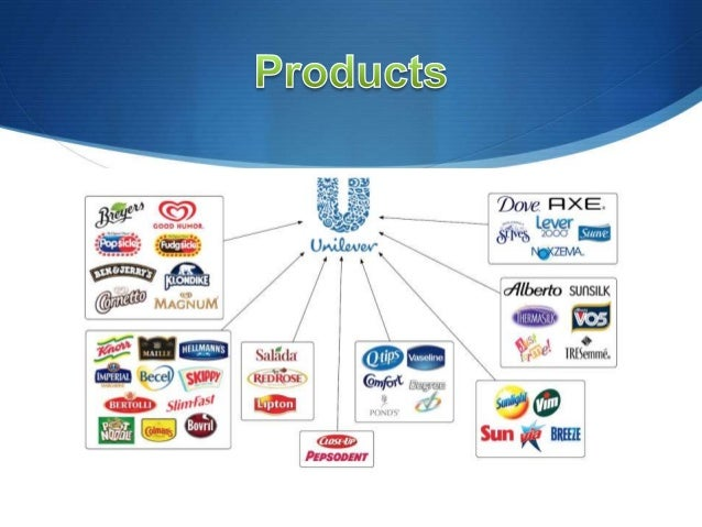Unilever Home Personal Care Usa