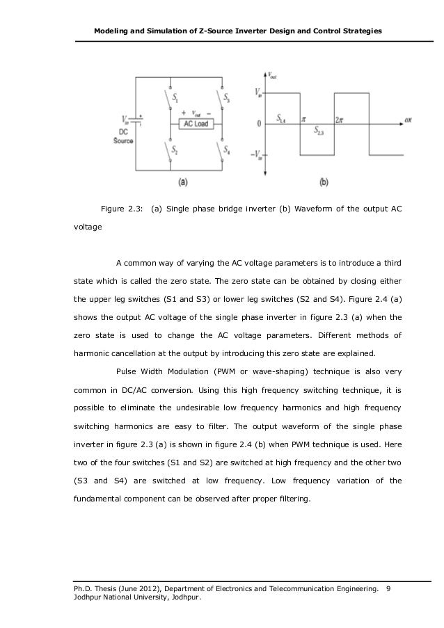 z source inverter thesis