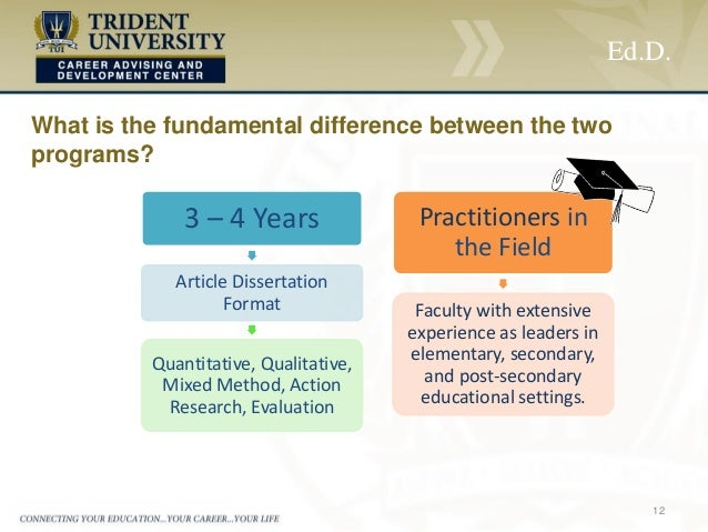 What is the difference between PhD and Degree ?