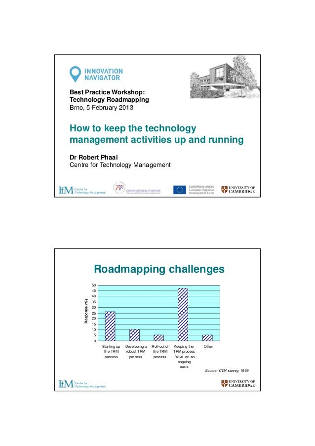 Best Practice Workshop: Technology Roadmapping Brno, 5 February 2013  How to keep the technology management activities up ...