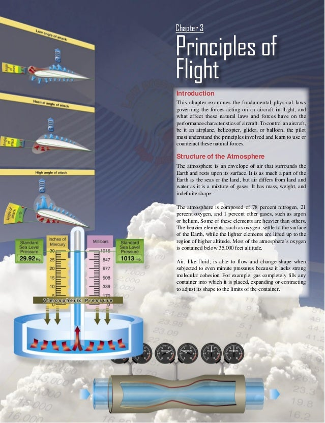 Principles of flight - Chapter 3